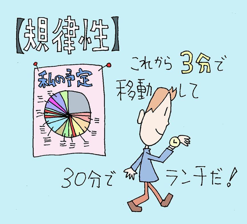 【規律性】の性格(キャラクター)・イラスト(ココナラ toriho)