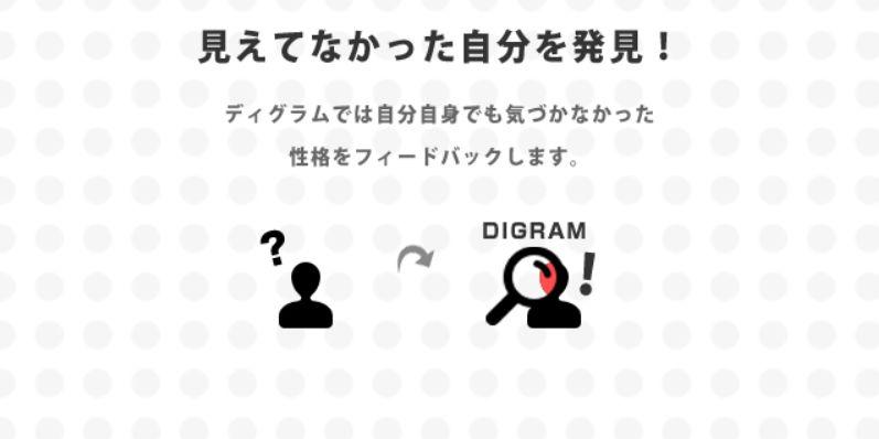 【ディグラム診断】心理学×マーケティングで「あなたの本音」を診断するWebテスト