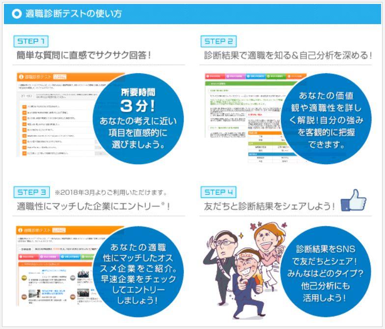 【あさがくナビ適職診断テスト】のアピールポイント画像