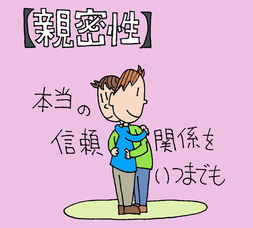 【親密性】のキャラクターイラスト(ココナラ toriho)