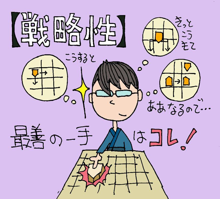 【戦略性】のキャラクターイラスト(ココナラ toriho)